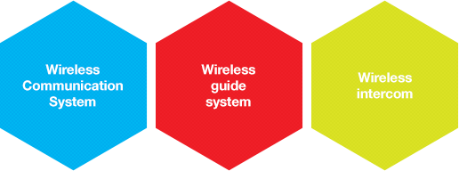 Wireless Communication System + Wireless Guide System + Wireless Intercom